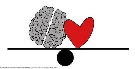 mózg i emocje